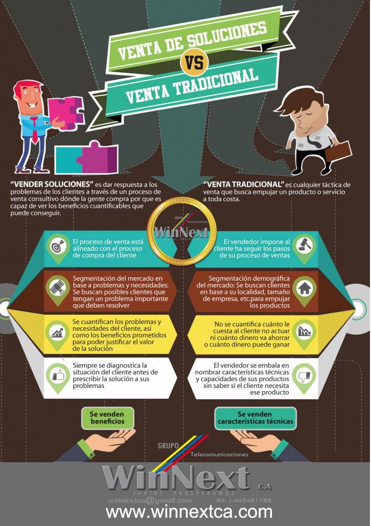 Infografía-Venta-de-soluciones-vs-Venta-tradicional