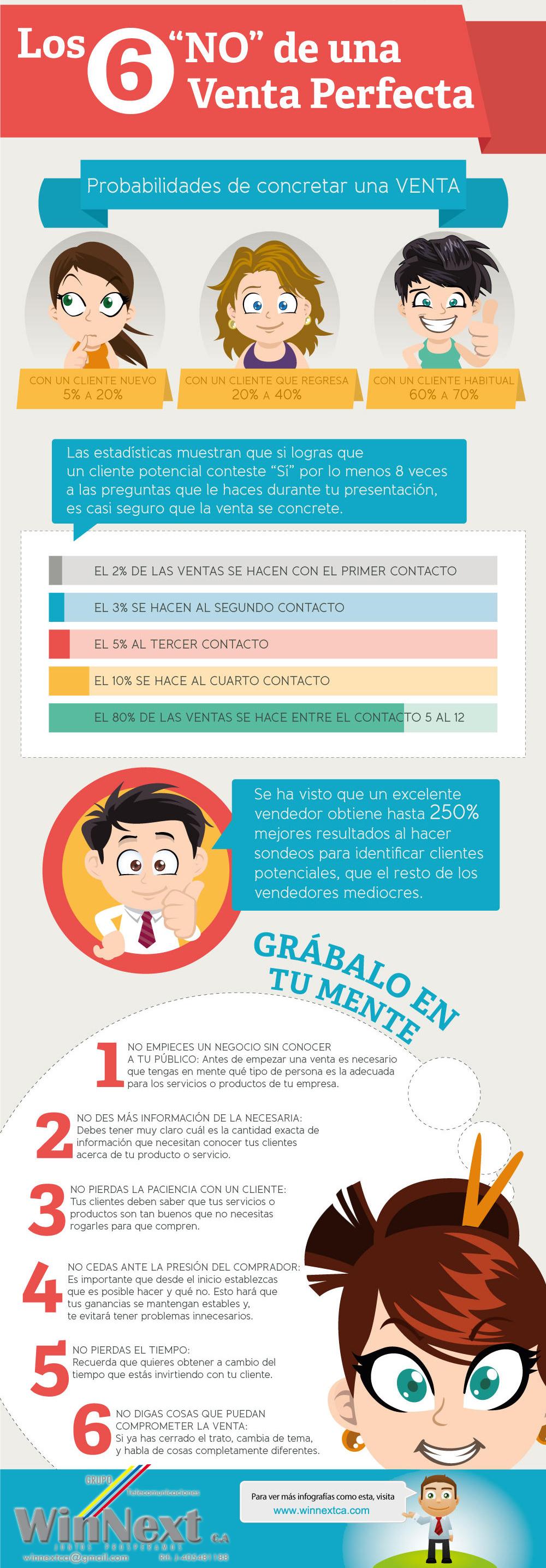 Infografia_Los-6_No_de_una_Venta_Perfecta